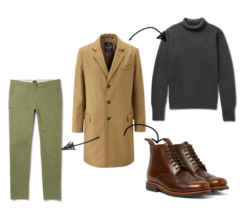 Chesterfield Coat how to wear style tips tricks menswear fashion advice blog blogger aw17 boyinbreton.com boy in breton