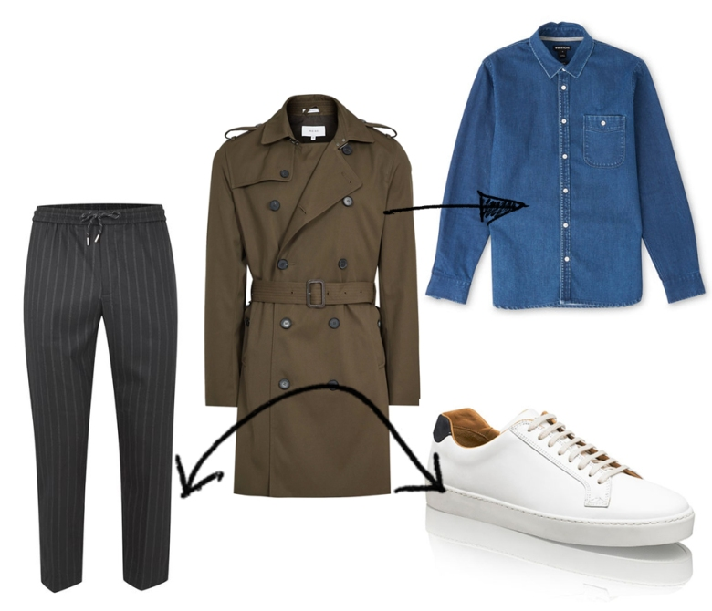 Mac Mackintosh Reiss Chesterfield Coat how to wear style tips tricks menswear fashion advice blog blogger aw17 boyinbreton.com boy in breton